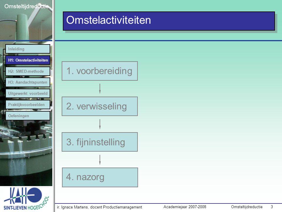 ir. Ignace Martens, docent Productiemanagement OmsteltijdreductieAcademiejaar 2007-2008 3 Omsteltijdreductie Omstelactiviteiten 2. verwisseling 3. fij