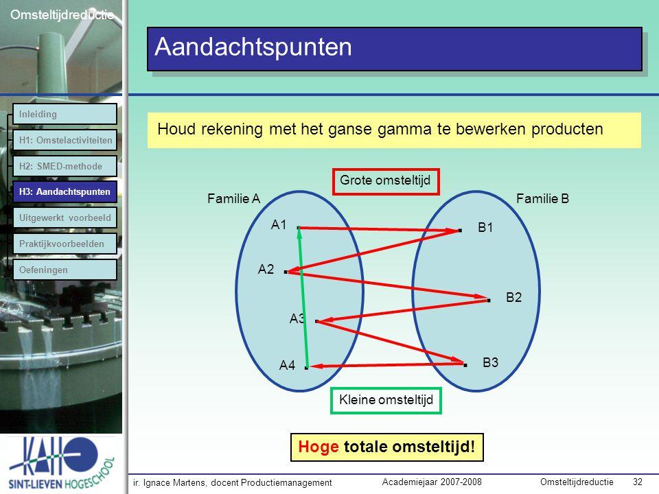 ir. Ignace Martens, docent Productiemanagement OmsteltijdreductieAcademiejaar 2007-2008 32 Omsteltijdreductie Aandachtspunten Houd rekening met het ga