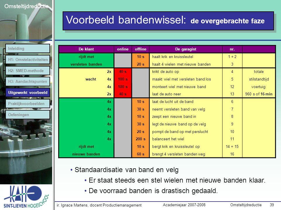ir. Ignace Martens, docent Productiemanagement OmsteltijdreductieAcademiejaar 2007-2008 39 Omsteltijdreductie Voorbeeld bandenwissel: de overgebrachte