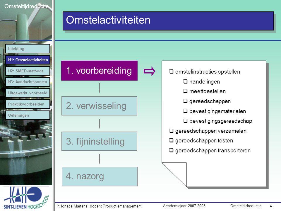 ir. Ignace Martens, docent Productiemanagement OmsteltijdreductieAcademiejaar 2007-2008 4 Omsteltijdreductie Omstelactiviteiten 2. verwisseling 3. fij