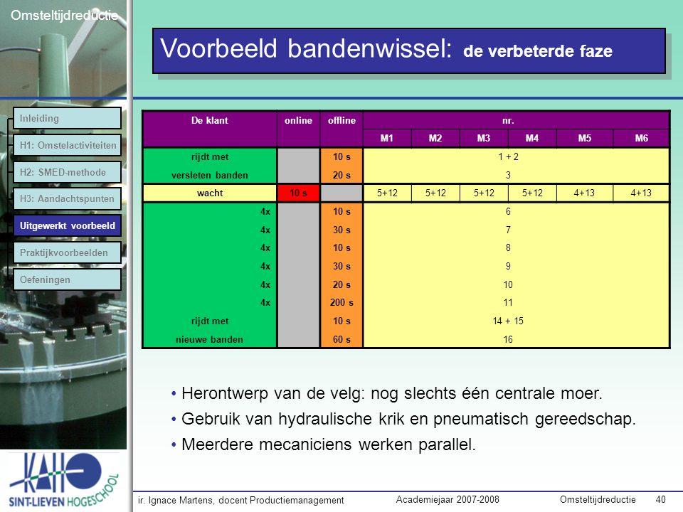 ir. Ignace Martens, docent Productiemanagement OmsteltijdreductieAcademiejaar 2007-2008 40 Omsteltijdreductie Voorbeeld bandenwissel: de verbeterde fa