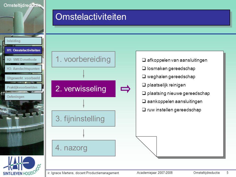 ir. Ignace Martens, docent Productiemanagement OmsteltijdreductieAcademiejaar 2007-2008 5 Omsteltijdreductie Omstelactiviteiten 2. verwisseling 3. fij