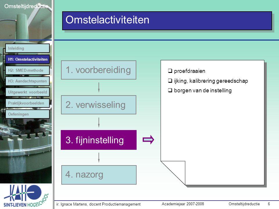 ir. Ignace Martens, docent Productiemanagement OmsteltijdreductieAcademiejaar 2007-2008 6 Omsteltijdreductie Omstelactiviteiten 2. verwisseling 3. fij