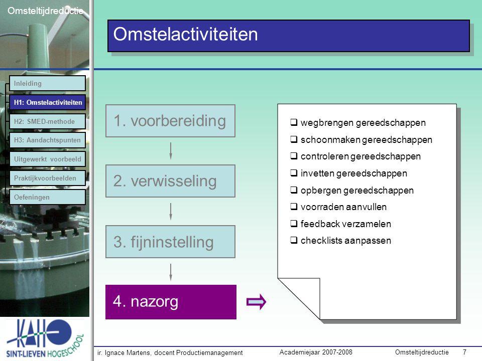 ir. Ignace Martens, docent Productiemanagement OmsteltijdreductieAcademiejaar 2007-2008 7 Omsteltijdreductie Omstelactiviteiten 2. verwisseling 3. fij