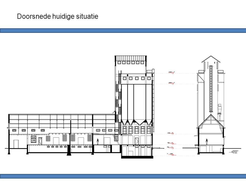 Doos in doos - Waarde van het gebouw zit in de gevel - Constructie er uit halen, doos in plaatsen met nieuwe constructie - Nieuwe constructie is geïsoleerd - Nieuwe constructie is flexibel qua indeling - Gevel doos van ander materiaal, maar behouding van horizontale lijnen - Er moet meer licht binnen komen Concept