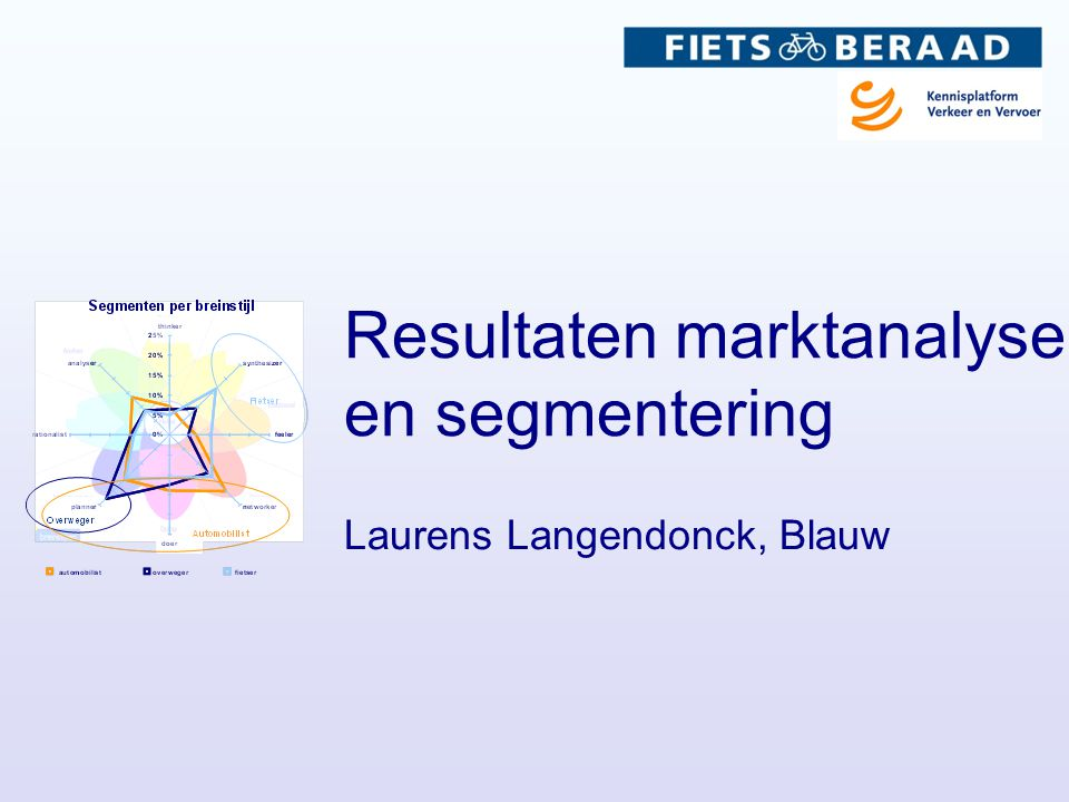 Resultaten marktanalyse en segmentering Laurens Langendonck, Blauw