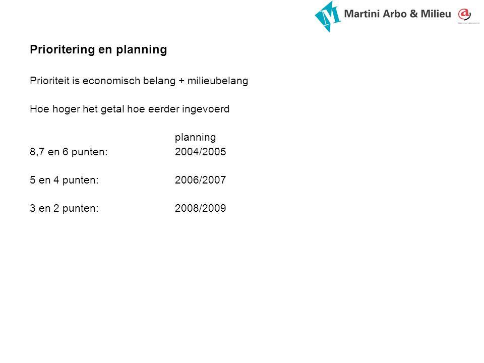 Prioritering en planning Prioriteit is economisch belang + milieubelang Hoe hoger het getal hoe eerder ingevoerd planning 8,7 en 6 punten: 2004/2005 5 en 4 punten:2006/2007 3 en 2 punten:2008/2009