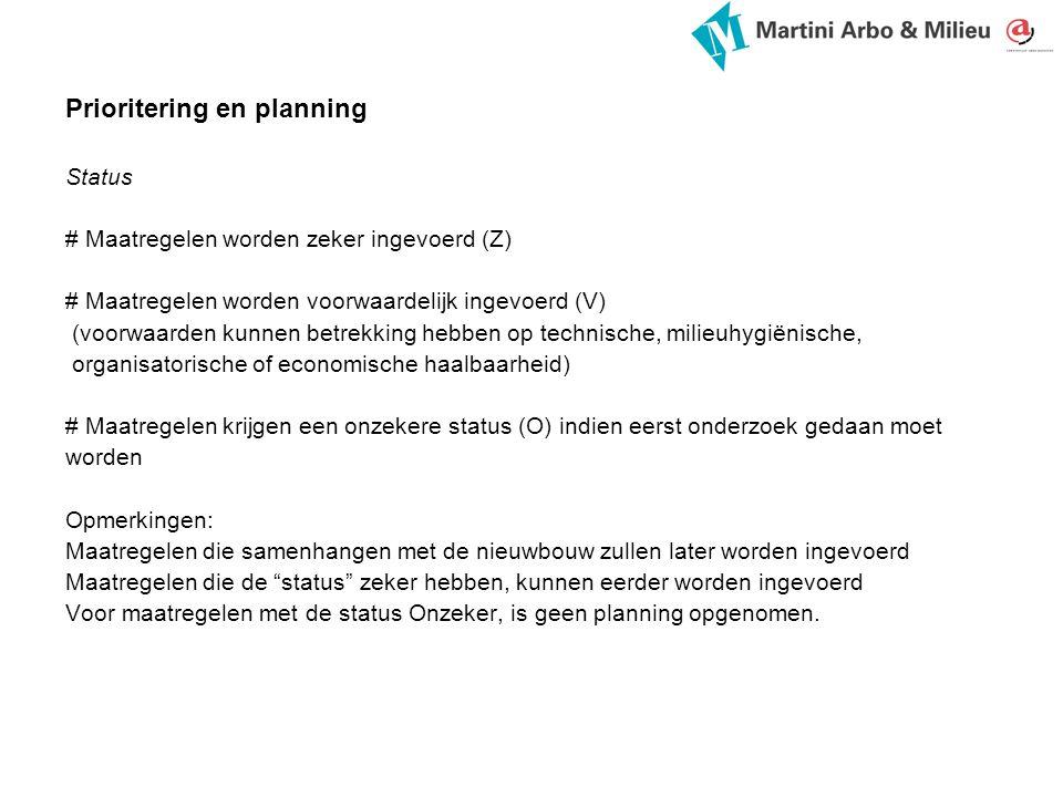 Prioritering en planning Status # Maatregelen worden zeker ingevoerd (Z) # Maatregelen worden voorwaardelijk ingevoerd (V) (voorwaarden kunnen betrekking hebben op technische, milieuhygiënische, organisatorische of economische haalbaarheid) # Maatregelen krijgen een onzekere status (O) indien eerst onderzoek gedaan moet worden Opmerkingen: Maatregelen die samenhangen met de nieuwbouw zullen later worden ingevoerd Maatregelen die de status zeker hebben, kunnen eerder worden ingevoerd Voor maatregelen met de status Onzeker, is geen planning opgenomen.