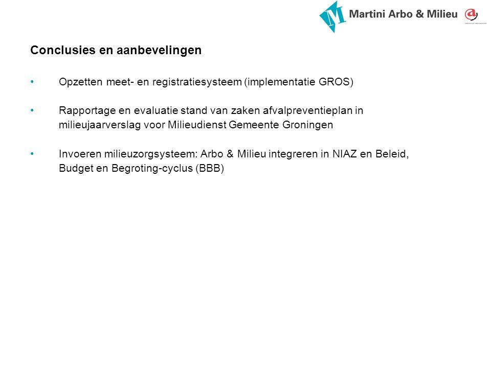 Conclusies en aanbevelingen Opzetten meet- en registratiesysteem (implementatie GROS) Rapportage en evaluatie stand van zaken afvalpreventieplan in milieujaarverslag voor Milieudienst Gemeente Groningen Invoeren milieuzorgsysteem: Arbo & Milieu integreren in NIAZ en Beleid, Budget en Begroting-cyclus (BBB)