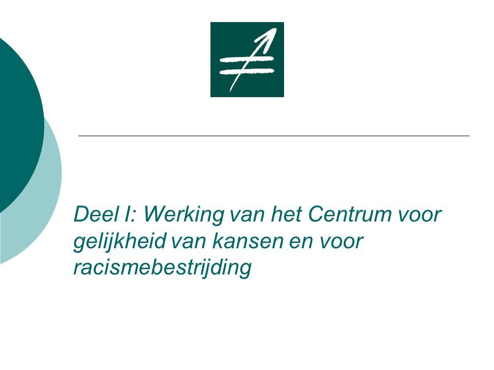 Deel I: Werking van het Centrum voor gelijkheid van kansen en voor racismebestrijding