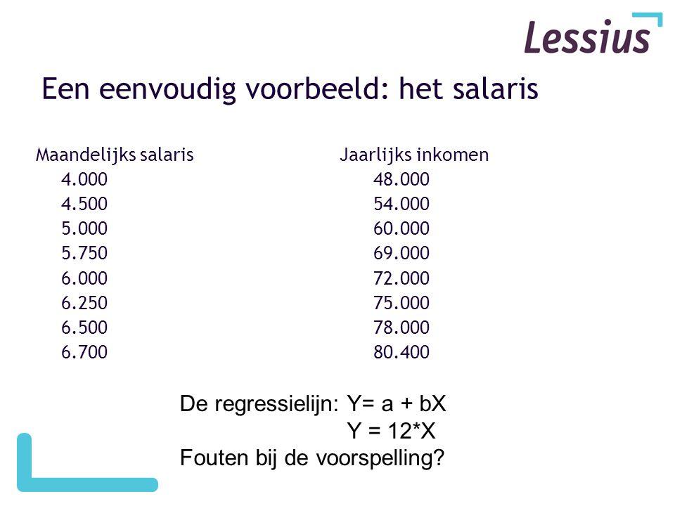 Een eenvoudig voorbeeld: het salaris Maandelijks salaris Jaarlijks inkomen 4.00048.000 4.50054.000 5.00060.000 5.750 69.000 6.00072.000 6.25075.000 6.50078.000 6.70080.400 De regressielijn: Y= a + bX Y = 12*X Fouten bij de voorspelling?