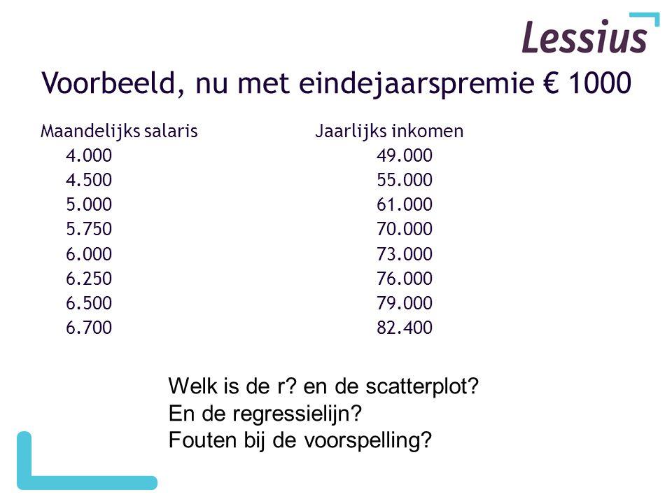 Voorbeeld, nu met eindejaarspremie € 1000 Maandelijks salaris Jaarlijks inkomen 4.00049.000 4.50055.000 5.00061.000 5.750 70.000 6.00073.000 6.25076.000 6.50079.000 6.70082.400 Welk is de r.