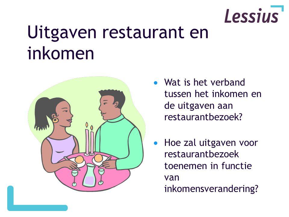 Uitgaven restaurant en inkomen  Wat is het verband tussen het inkomen en de uitgaven aan restaurantbezoek?  Hoe zal uitgaven voor restaurantbezoek t