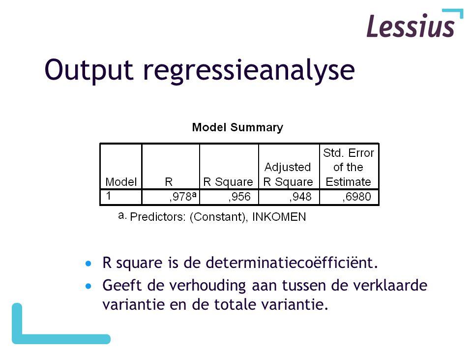 Output regressieanalyse  R square is de determinatiecoëfficiënt.