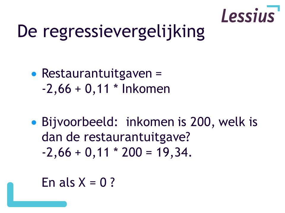 De regressievergelijking  Restaurantuitgaven = -2,66 + 0,11 * Inkomen  Bijvoorbeeld: inkomen is 200, welk is dan de restaurantuitgave? -2,66 + 0,11