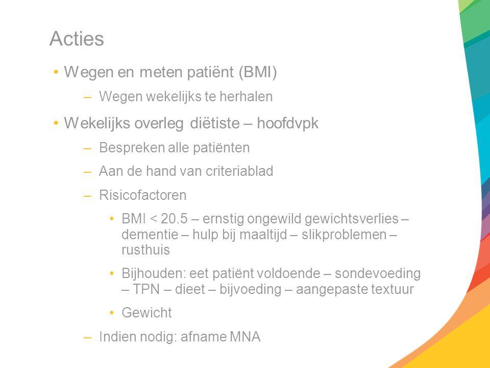 Acties Wegen en meten patiënt (BMI) –Wegen wekelijks te herhalen Wekelijks overleg diëtiste – hoofdvpk –Bespreken alle patiënten –Aan de hand van crit