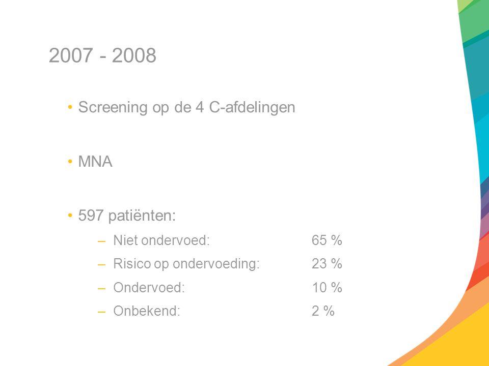 2007 - 2008 Screening op de 4 C-afdelingen MNA 597 patiënten: –Niet ondervoed:65 % –Risico op ondervoeding:23 % –Ondervoed:10 % –Onbekend:2 %