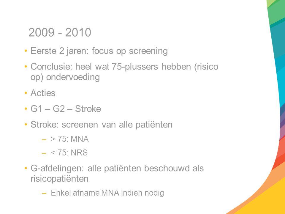2009 - 2010 Eerste 2 jaren: focus op screening Conclusie: heel wat 75-plussers hebben (risico op) ondervoeding Acties G1 – G2 – Stroke Stroke: screene