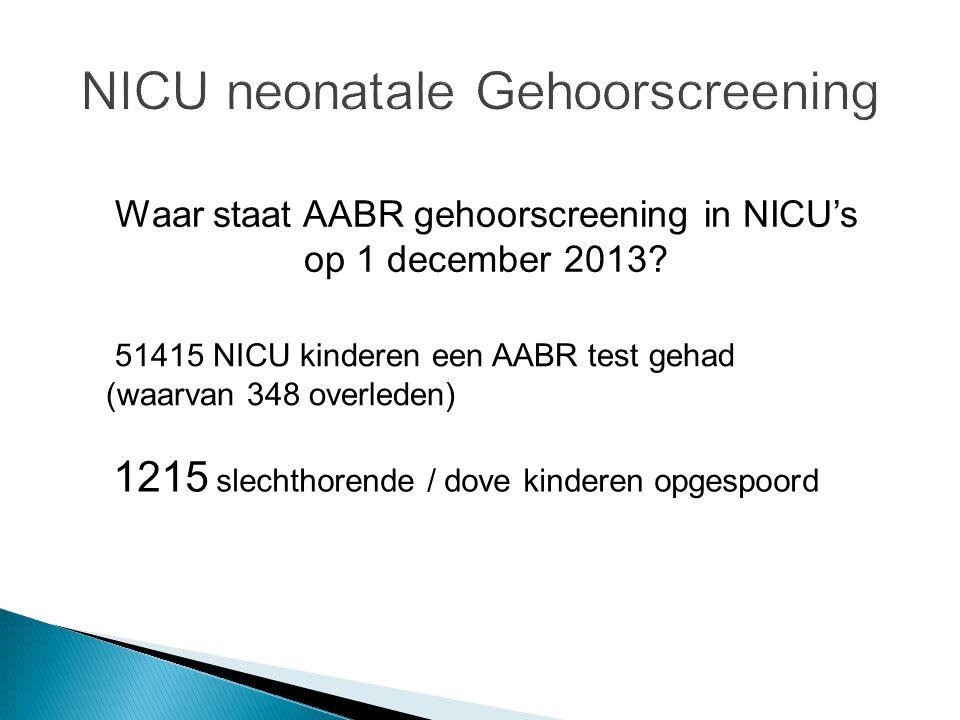 51415 NICU kinderen een AABR test gehad (waarvan 348 overleden) 1215 slechthorende / dove kinderen opgespoord Waar staat AABR gehoorscreening in NICU'