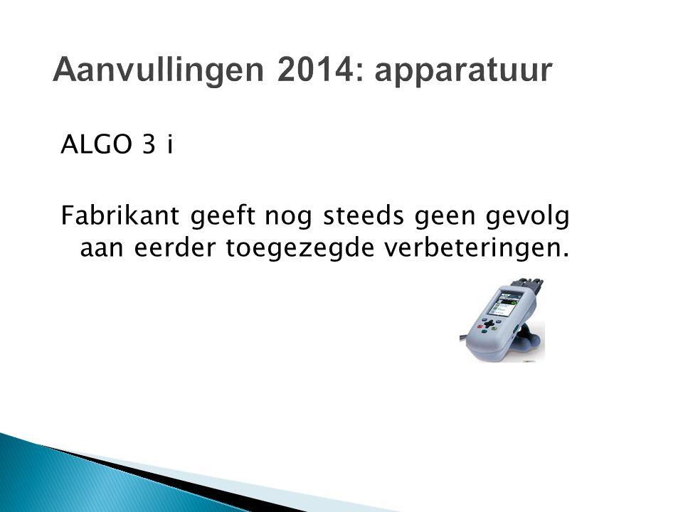 ALGO 3 i Fabrikant geeft nog steeds geen gevolg aan eerder toegezegde verbeteringen.