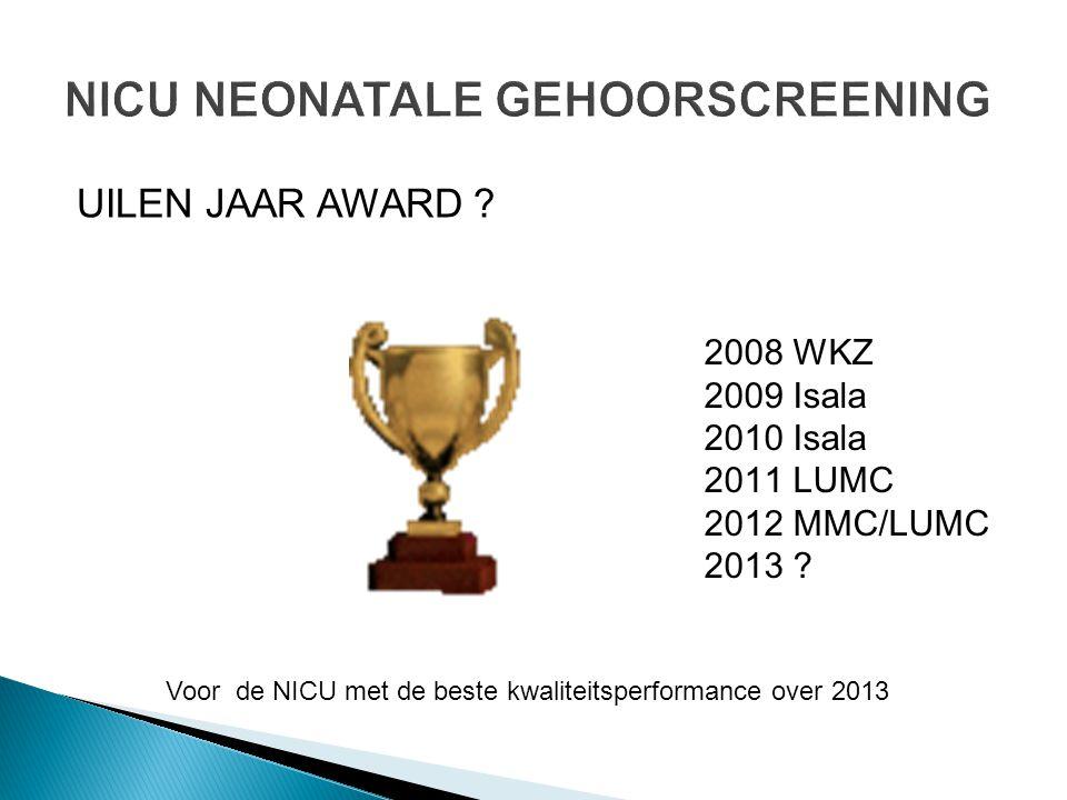 UILEN JAAR AWARD ? Voor de NICU met de beste kwaliteitsperformance over 2013 2008 WKZ 2009 Isala 2010 Isala 2011 LUMC 2012 MMC/LUMC 2013 ?