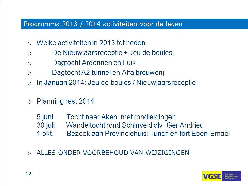 Programma 2013 / 2014 activiteiten voor de leden o Welke activiteiten in 2013 tot heden o De Nieuwjaarsreceptie + Jeu de boules, o Dagtocht Ardennen e