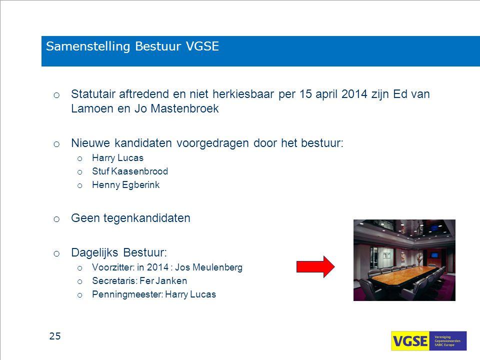 Samenstelling Bestuur VGSE o Statutair aftredend en niet herkiesbaar per 15 april 2014 zijn Ed van Lamoen en Jo Mastenbroek o Nieuwe kandidaten voorge