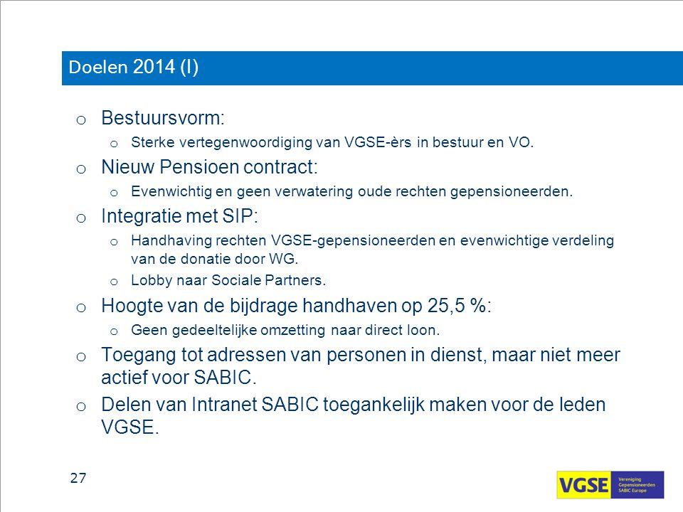 Doelen 2014 (I) o Bestuursvorm: o Sterke vertegenwoordiging van VGSE-èrs in bestuur en VO. o Nieuw Pensioen contract: o Evenwichtig en geen verwaterin