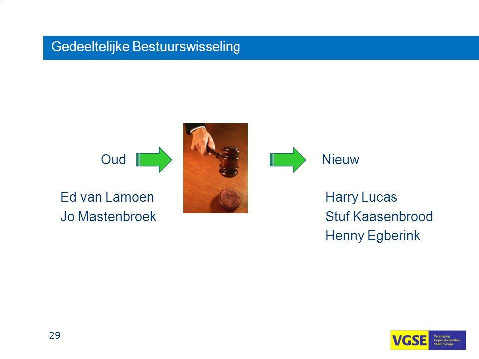 Gedeeltelijke Bestuurswisseling Oud Nieuw Ed van Lamoen Harry Lucas Jo Mastenbroek Stuf Kaasenbrood Henny Egberink 29