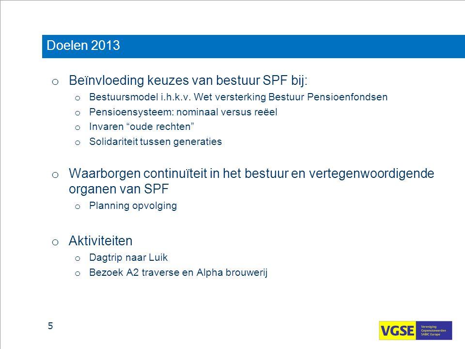 Doelen 2013 o Beïnvloeding keuzes van bestuur SPF bij: o Bestuursmodel i.h.k.v. Wet versterking Bestuur Pensioenfondsen o Pensioensysteem: nominaal ve