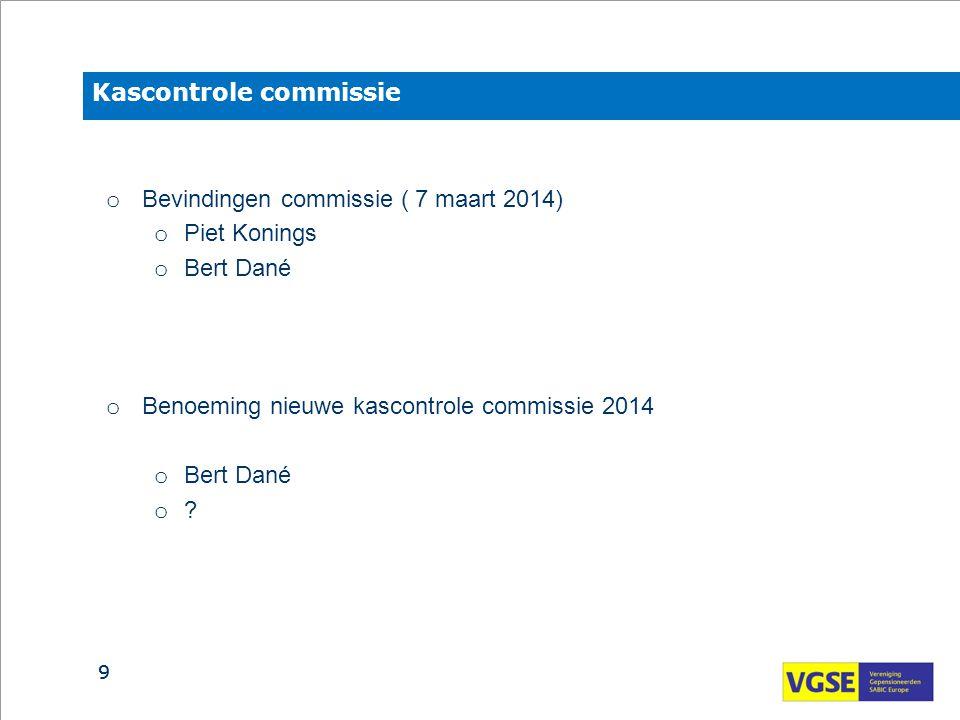 Kascontrole commissie o Bevindingen commissie ( 7 maart 2014) o Piet Konings o Bert Dané o Benoeming nieuwe kascontrole commissie 2014 o Bert Dané o ?