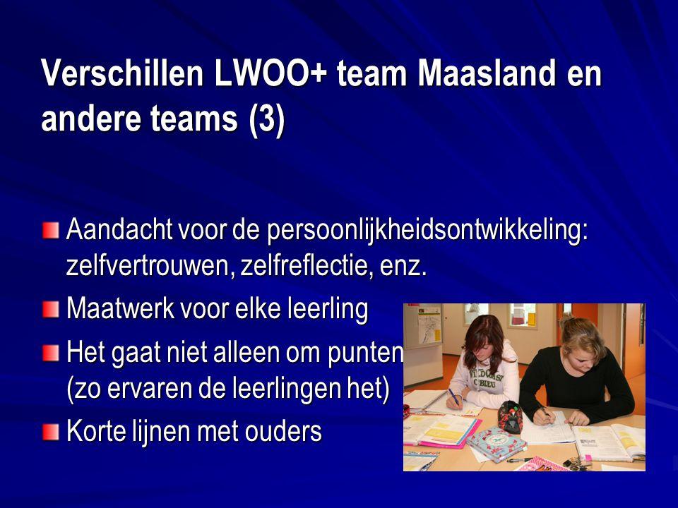 Verschillen LWOO+ team Maasland en andere teams (3) Aandacht voor de persoonlijkheidsontwikkeling: zelfvertrouwen, zelfreflectie, enz.