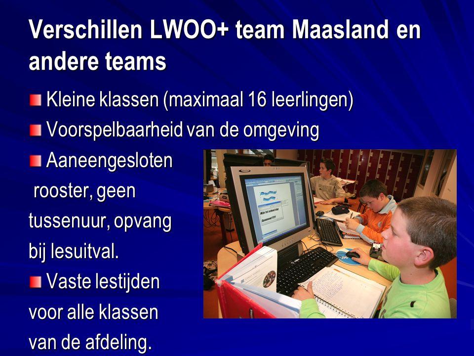 Verschillen LWOO+ team Maasland en andere teams Kleine klassen (maximaal 16 leerlingen) Voorspelbaarheid van de omgeving Aaneengesloten rooster, geen rooster, geen tussenuur, opvang bij lesuitval.