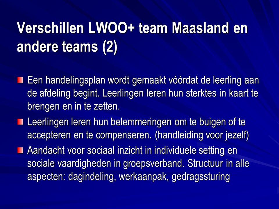 Verschillen LWOO+ team Maasland en andere teams (2) Een handelingsplan wordt gemaakt vóórdat de leerling aan de afdeling begint.