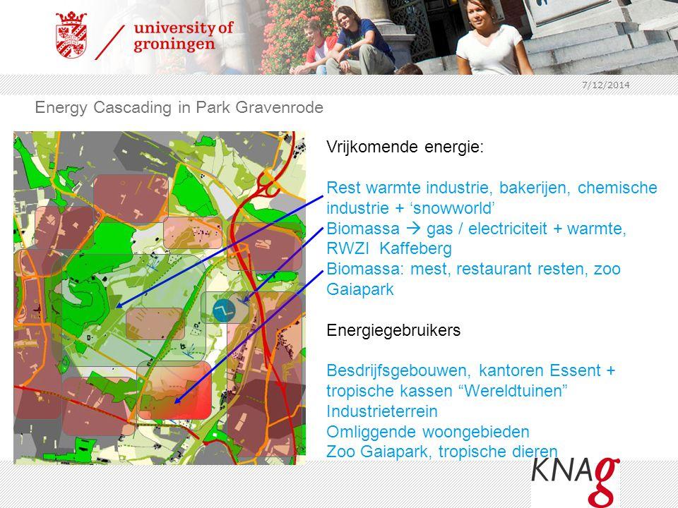 7/12/2014 Vrijkomende energie: Rest warmte industrie, bakerijen, chemische industrie + 'snowworld' Biomassa  gas / electriciteit + warmte, RWZI Kaffe