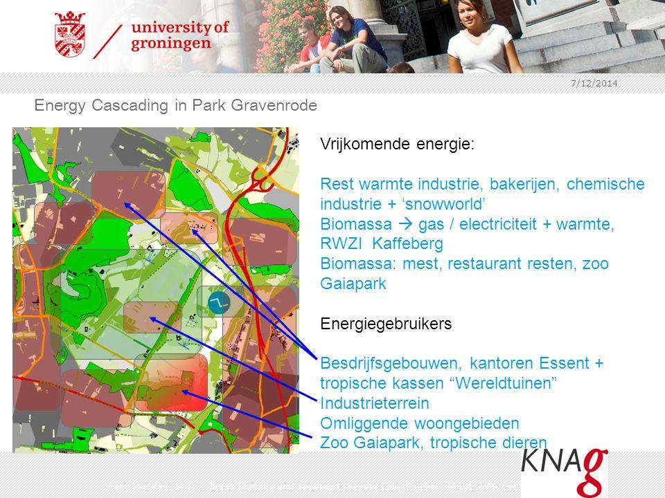 7/12/2014 Ferry Van Kann M.Sc. – South Limburg and Southeast Drenthe Case Studies, SASBE 2009, Delft, 06-18-2009 Vrijkomende energie: Rest warmte indu