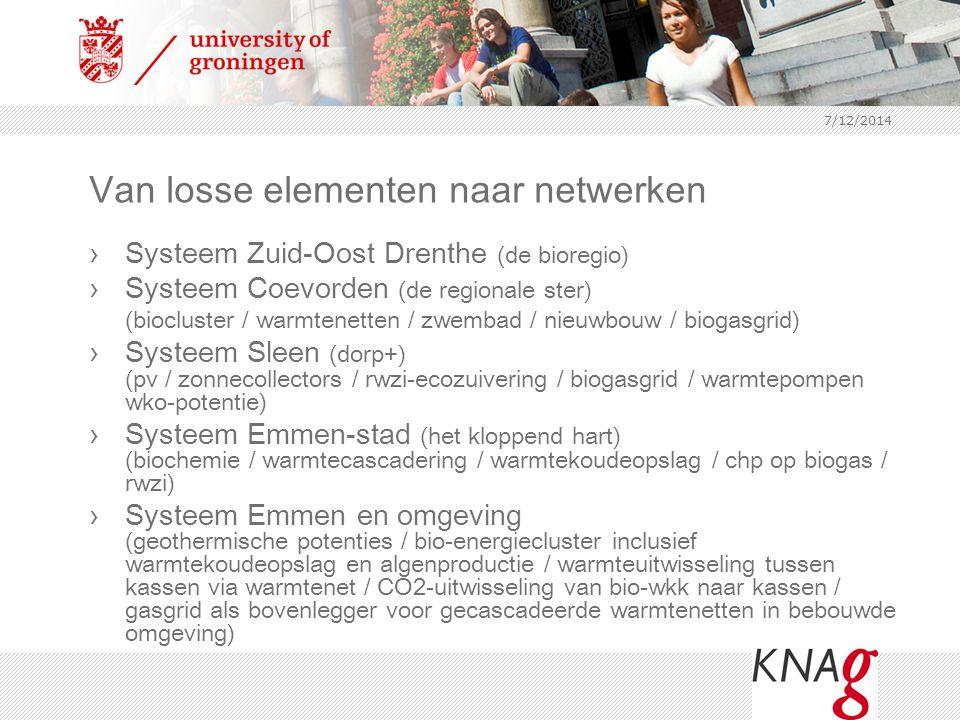 7/12/2014 Van losse elementen naar netwerken ›Systeem Zuid-Oost Drenthe (de bioregio) ›Systeem Coevorden (de regionale ster) (biocluster / warmtenette