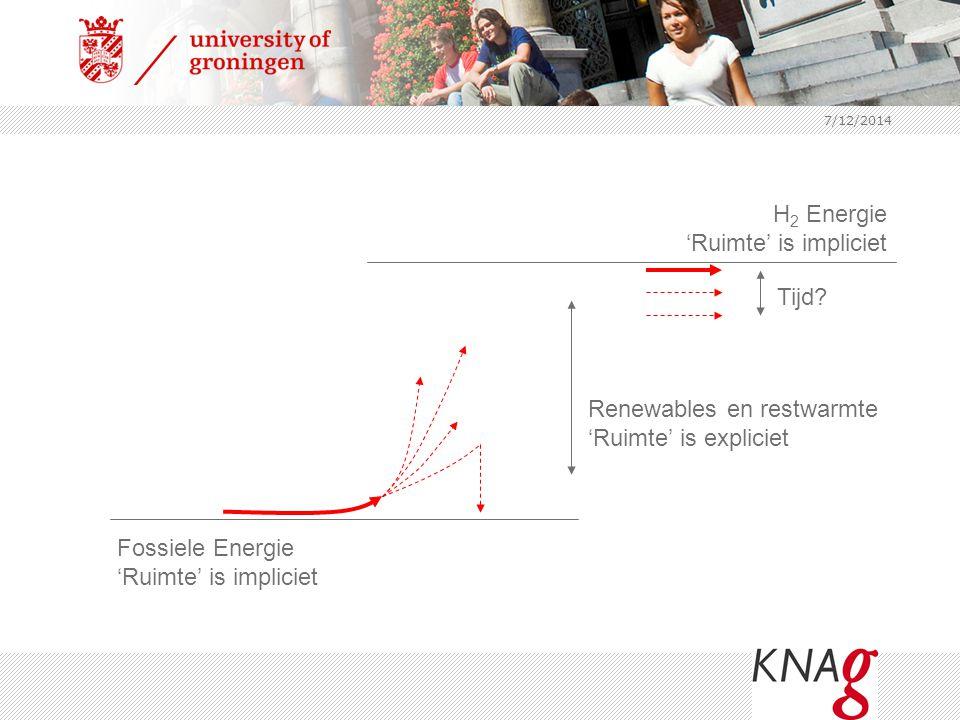 7/12/2014 Fossiele Energie 'Ruimte' is impliciet H 2 Energie 'Ruimte' is impliciet Renewables en restwarmte 'Ruimte' is expliciet Tijd?