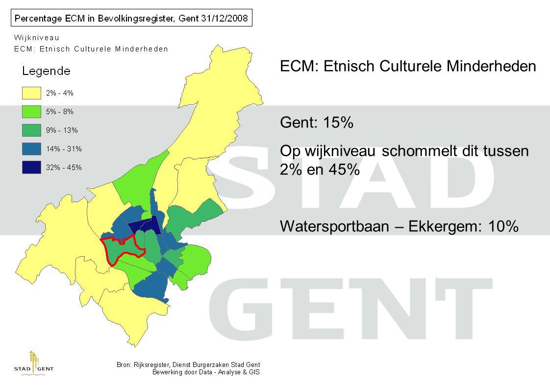 ECM: Etnisch Culturele Minderheden Gent: 15% Op wijkniveau schommelt dit tussen 2% en 45% Watersportbaan – Ekkergem: 10%