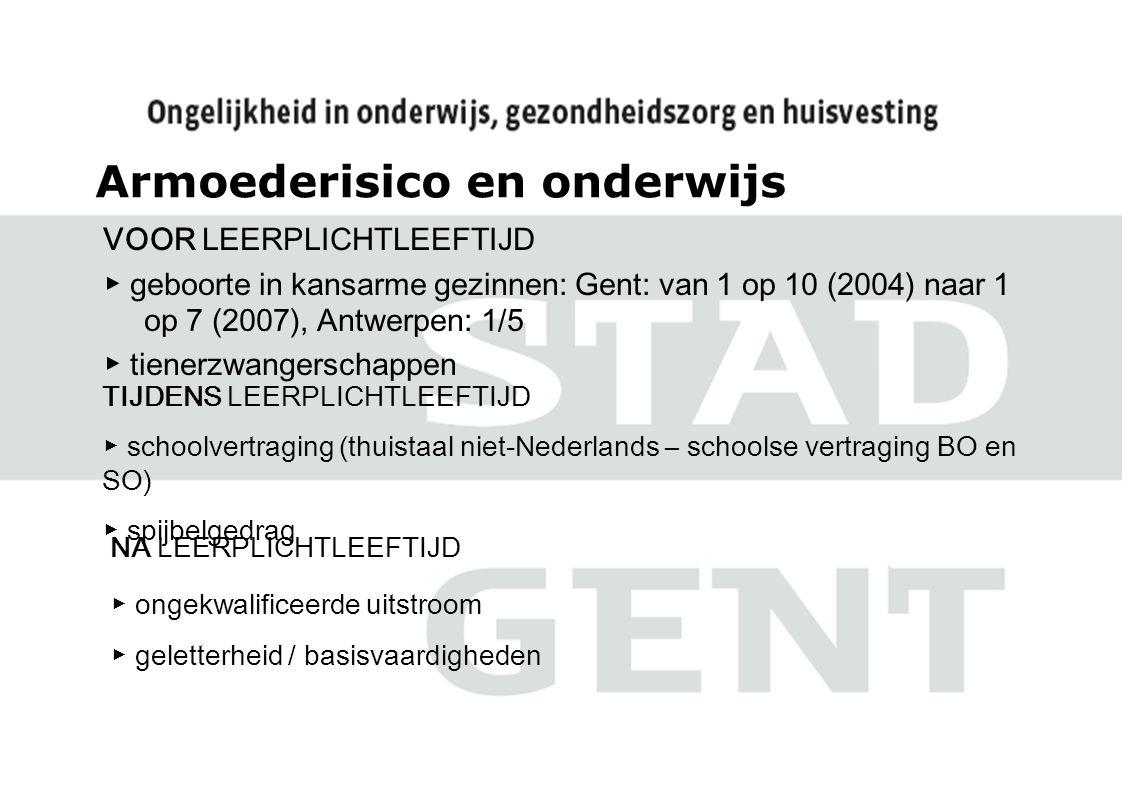 Armoederisico en onderwijs VOOR LEERPLICHTLEEFTIJD ▶ geboorte in kansarme gezinnen: Gent: van 1 op 10 (2004) naar 1 op 7 (2007), Antwerpen: 1/5 ▶ tienerzwangerschappen TIJDENS LEERPLICHTLEEFTIJD ▶ schoolvertraging (thuistaal niet-Nederlands – schoolse vertraging BO en SO) ▶ spijbelgedrag NA LEERPLICHTLEEFTIJD ▶ ongekwalificeerde uitstroom ▶ geletterheid / basisvaardigheden