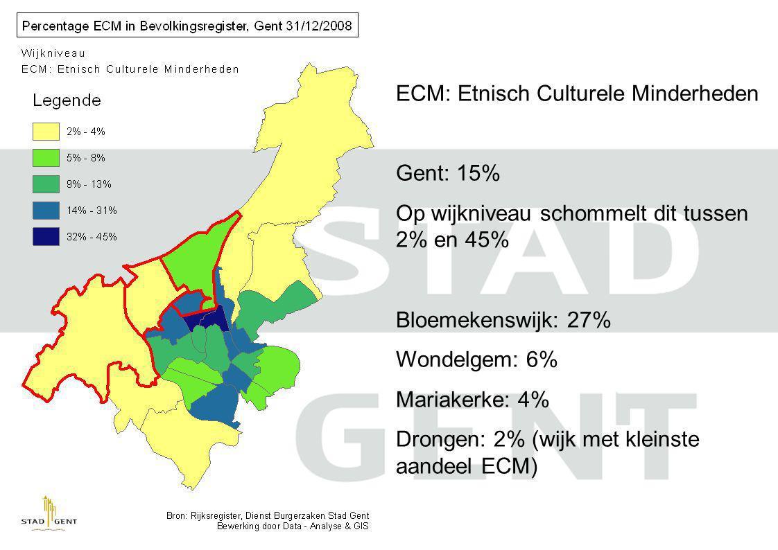 ECM: Etnisch Culturele Minderheden Gent: 15% Op wijkniveau schommelt dit tussen 2% en 45% Bloemekenswijk: 27% Wondelgem: 6% Mariakerke: 4% Drongen: 2% (wijk met kleinste aandeel ECM)