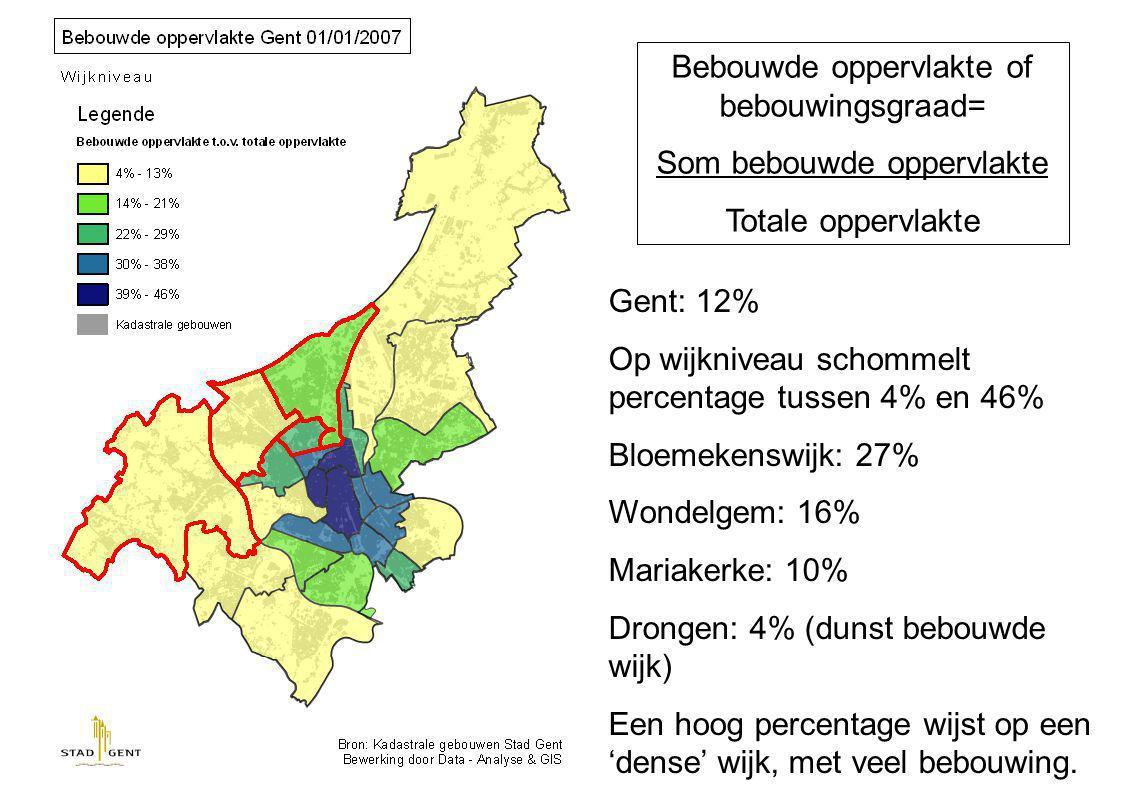 Bebouwde oppervlakte of bebouwingsgraad= Som bebouwde oppervlakte Totale oppervlakte Gent: 12% Op wijkniveau schommelt percentage tussen 4% en 46% Bloemekenswijk: 27% Wondelgem: 16% Mariakerke: 10% Drongen: 4% (dunst bebouwde wijk) Een hoog percentage wijst op een 'dense' wijk, met veel bebouwing.