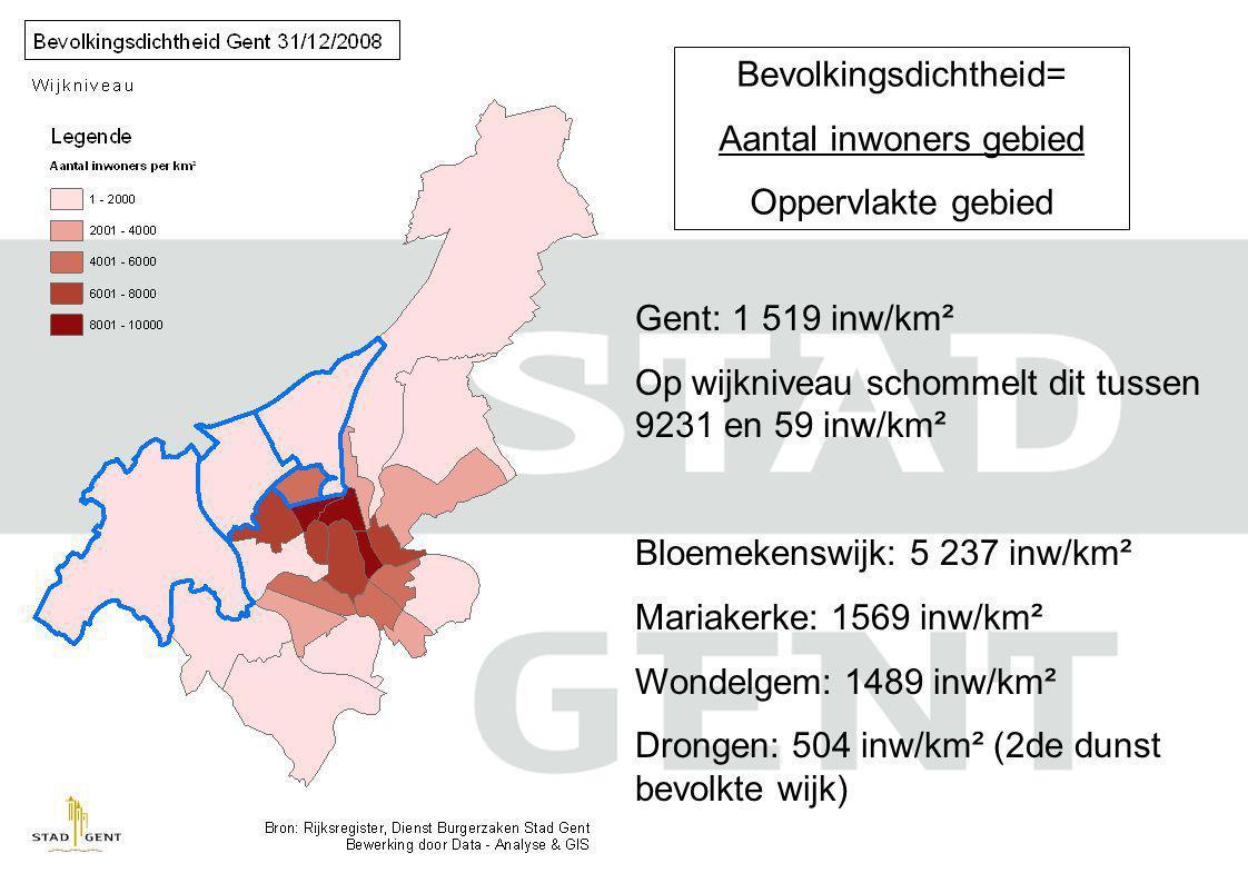 Bevolkingsdichtheid= Aantal inwoners gebied Oppervlakte gebied Gent: 1 519 inw/km² Op wijkniveau schommelt dit tussen 9231 en 59 inw/km² Bloemekenswijk: 5 237 inw/km² Mariakerke: 1569 inw/km² Wondelgem: 1489 inw/km² Drongen: 504 inw/km² (2de dunst bevolkte wijk)