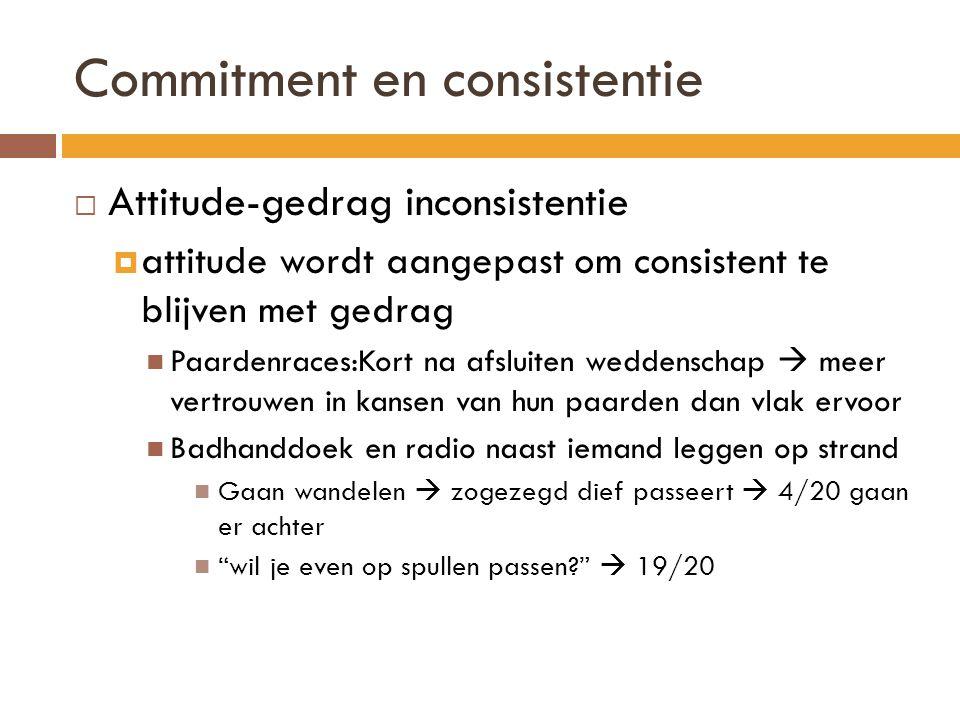 Automatische consistentie  Beïnvloedingsmiddel.