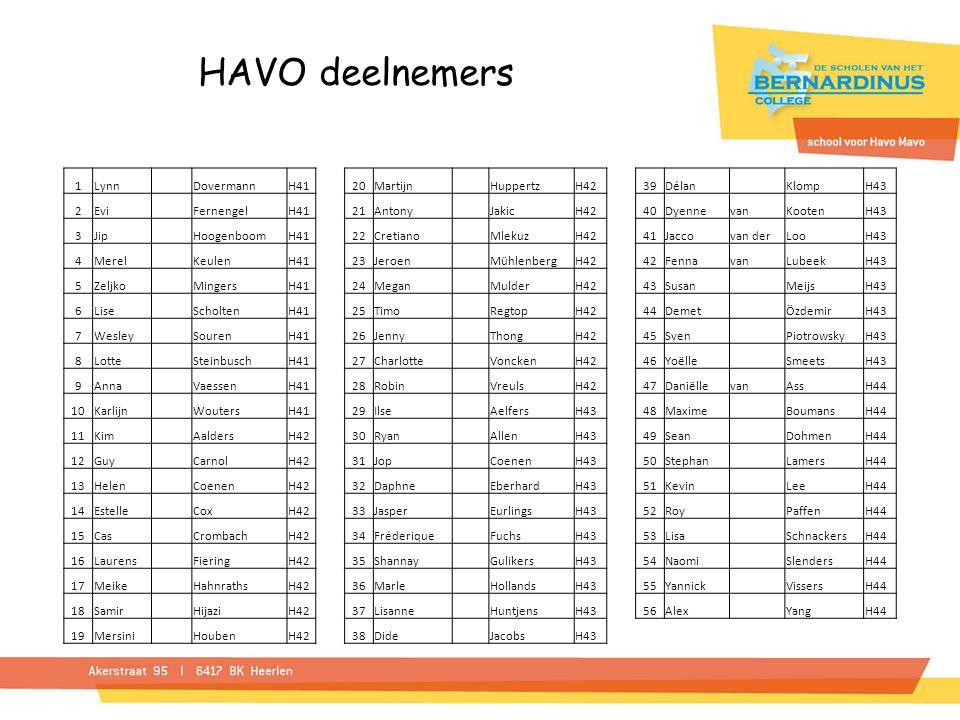 HAVO deelnemers 1Lynn DovermannH4120Martijn HuppertzH4239Délan KlompH43 2Evi FernengelH4121Antony JakicH4240DyennevanKootenH43 3Jip HoogenboomH4122Cre