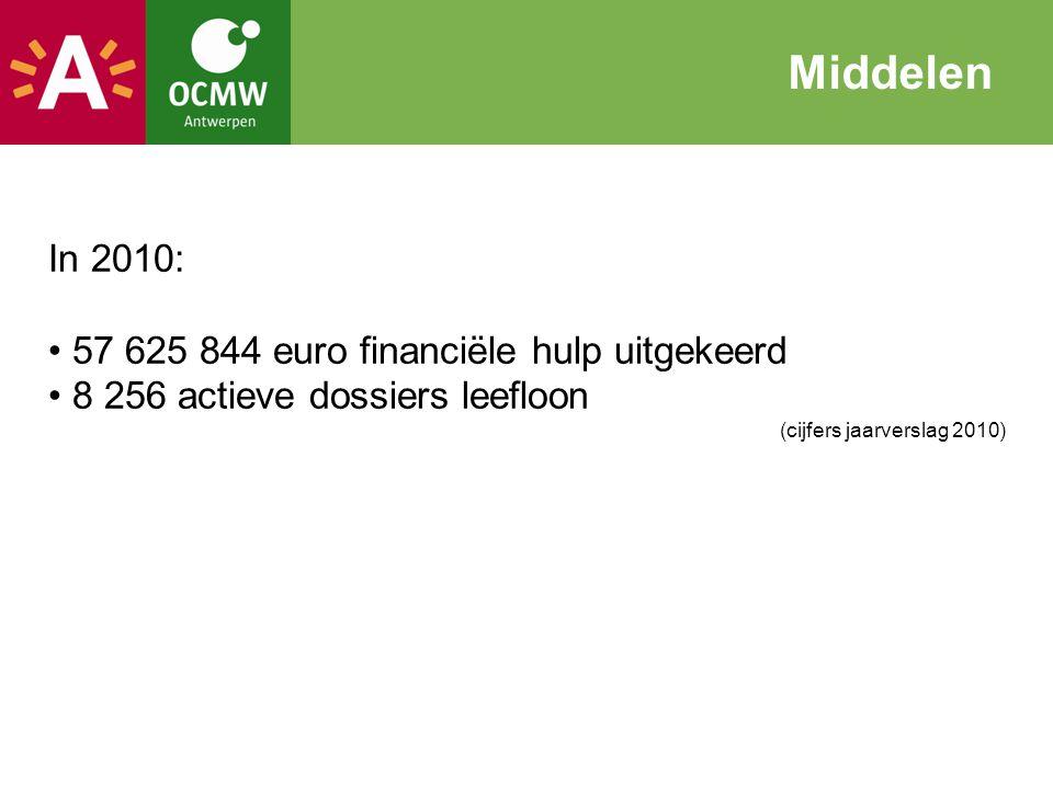 In 2010: 57 625 844 euro financiële hulp uitgekeerd 8 256 actieve dossiers leefloon (cijfers jaarverslag 2010) Middelen
