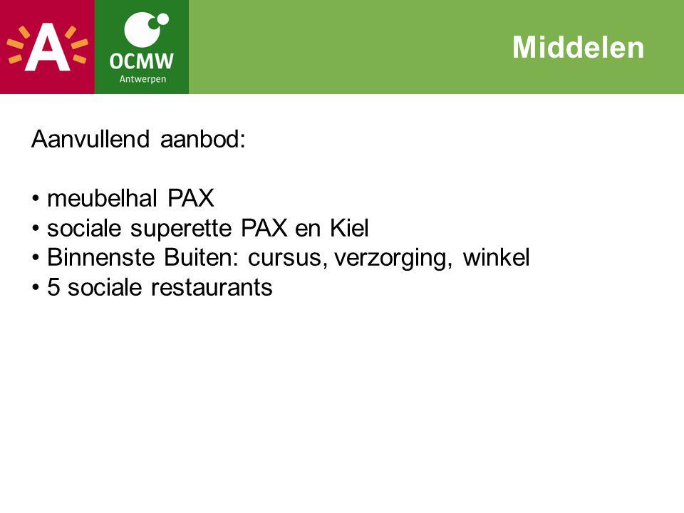 Aanvullend aanbod: meubelhal PAX sociale superette PAX en Kiel Binnenste Buiten: cursus, verzorging, winkel 5 sociale restaurants Middelen