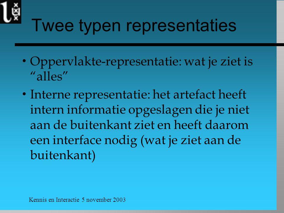 """Kennis en Interactie 5 november 2003 Twee typen representaties  Oppervlakte-representatie: wat je ziet is """"alles""""  Interne representatie: het artefa"""