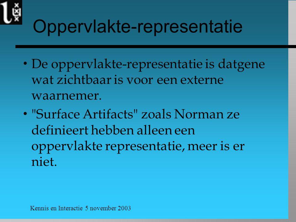 Kennis en Interactie 5 november 2003 Oppervlakte-representatie  De oppervlakte-representatie is datgene wat zichtbaar is voor een externe waarnemer.
