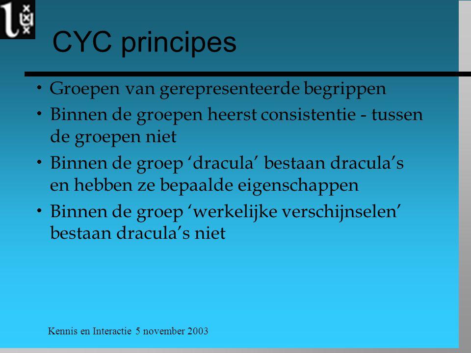 Kennis en Interactie 5 november 2003 CYC principes  Groepen van gerepresenteerde begrippen  Binnen de groepen heerst consistentie - tussen de groepen niet  Binnen de groep 'dracula' bestaan dracula's en hebben ze bepaalde eigenschappen  Binnen de groep 'werkelijke verschijnselen' bestaan dracula's niet